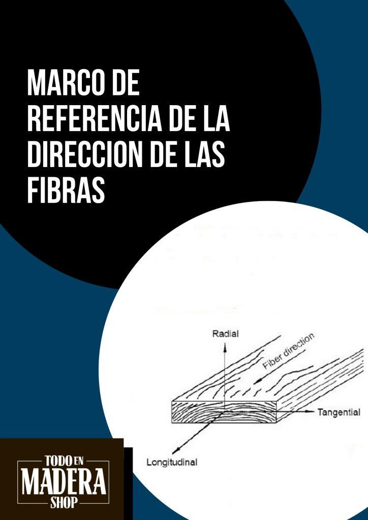marco de referencia de las fibras de madera